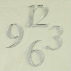Mirrored Numbers - 12,3,6,9